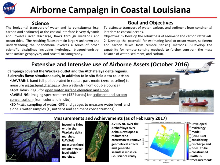 Airborne Campaign in Coastal Louisiana | JPL's Earth Science